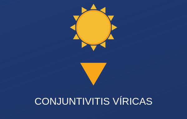 Urgencias oftalmológicas Barcelona_Conjuntivitis vírica