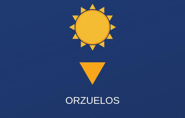 Urgencias oftalmológicas Barcelona_Orzuelos
